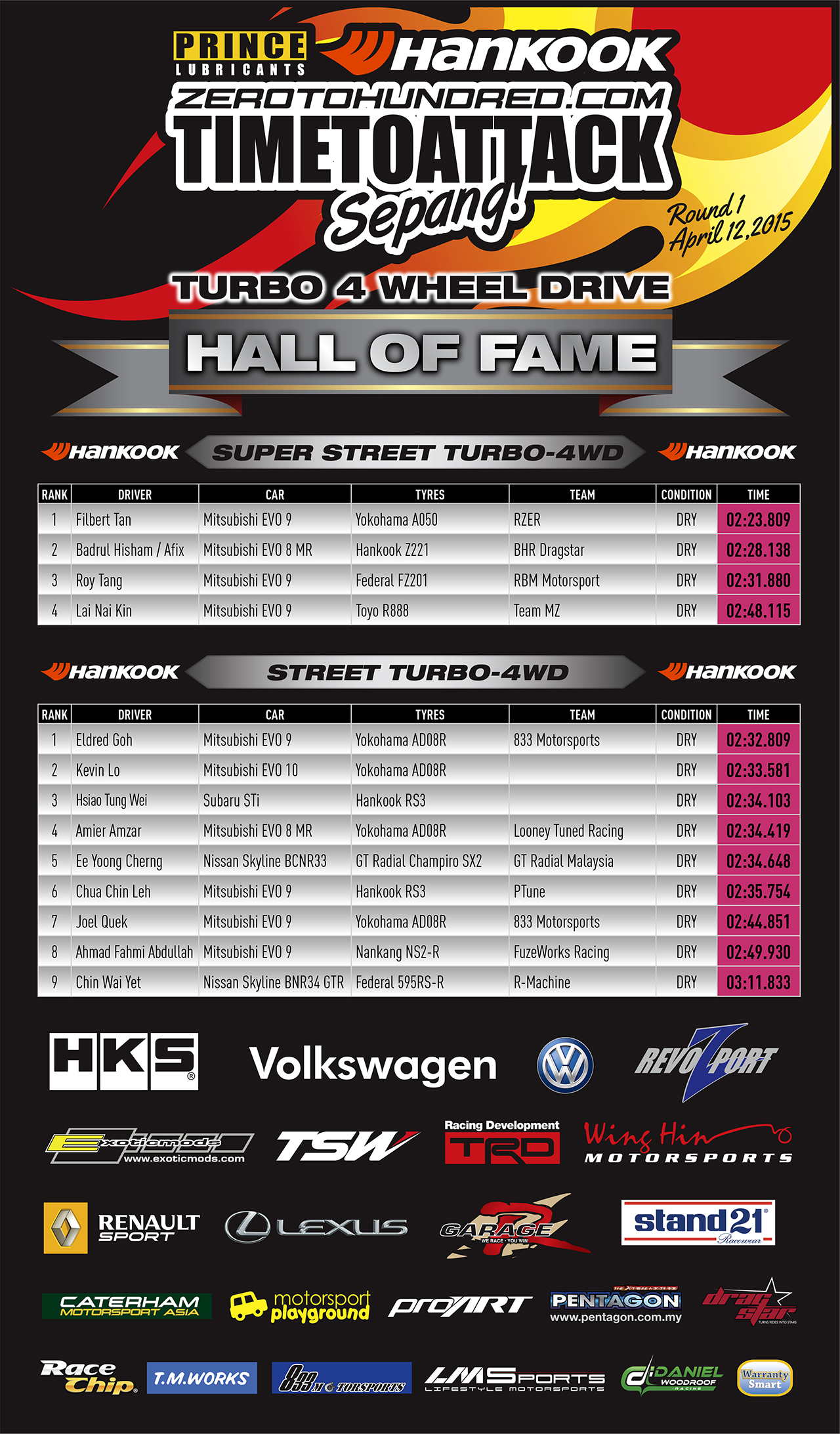 APR12_HOF_TURBO4WD
